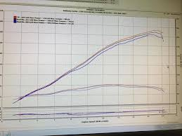 2012 Bmw S1000rr Price Got My 2012 Bmw S1000rr Dyno Tuned Motorcycles