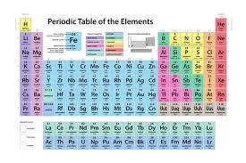 Ta Periodic Table Stunning
