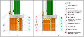 ponte termico davanzale le propriet罌 dei materiali edilizi per i calcoli termici ed
