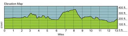 Elevation Map Usa by Usatf Certified Course Map Usatf Certified Course Map Usatf