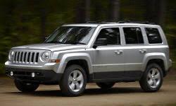 jeep patriot gas mileage 2012 2012 jeep patriot mpg fuel economy data at truedelta