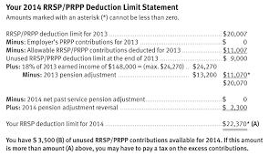 rrsp deduction limit statement tonic toronto february 2015