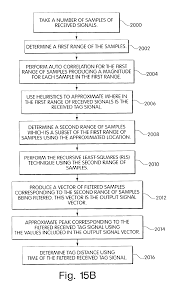 Mexican Love Quotes by Patent Us6812824 Method And Apparatus Combining A Tracking
