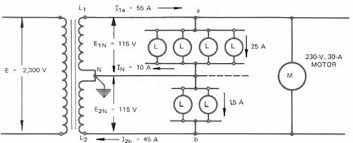 the single phase three wire secondary system