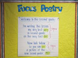 thanksgiving poems for kindergarten focus poetry create poetry pros in less than ten minutes a day