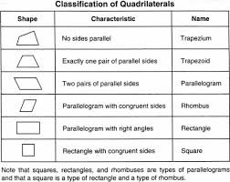 area of triangles parallelograms and trapezoids worksheet free