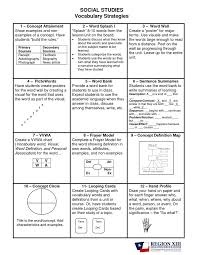 frayer model template word social studies vocabulary strategies