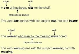 all grammar resources