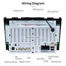 car wiring wiring diagram 2006 2011 honda cr v radio replacement