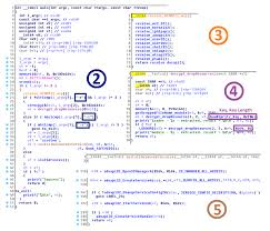 Meaning Of The Polish Flag Demystifying Targeted Malware Used Against Polish Banks
