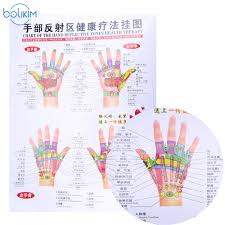 Foot Reflexology Map Online Buy Wholesale Reflexology Foot Chart From China Reflexology