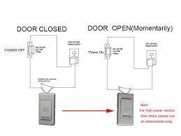 door release button for desk exit push release button panel for electric door strike doorbell