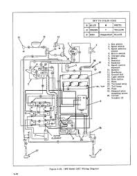 club car battery wiring diagram 4 wiring diagram byblank