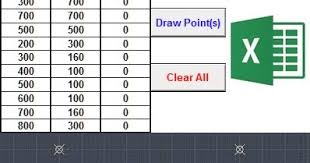 autocad tutorial with exle drawing points in autocad using excel vba my engineering world