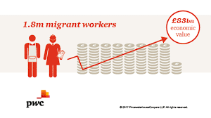 facing facts the impact of migrants on its workforce and