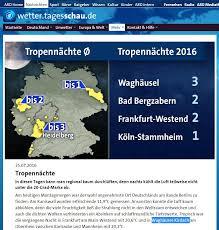 Wetter Bad Bergzabern Roland Liebl Stadtrat Für Sie In Waghäusel
