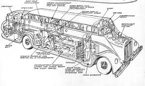 sel engine diagram rig engine diagram rig automotive wiring