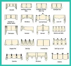 Types Of Curtains 50 Window Valance Curtains For The Interior Design Of Your Home