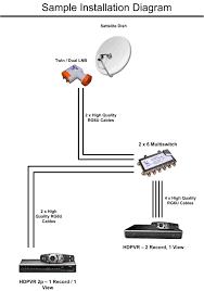 dish network wiring diagram within ochikara biz