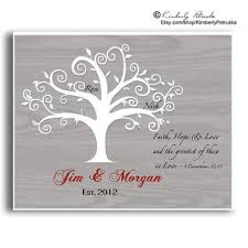 personalized wedding plaque best wedding bible gift products on wanelo
