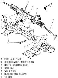 repair guides steering power rack and pinion steering gear
