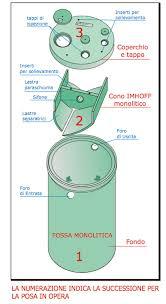 vasche imof lombarda s p a produzione manufatti in cemento