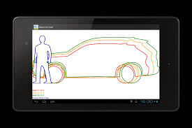 lexus ls vs audi a7 audi q3 vs audi q5 vs audi q7 compare dimensions visually www