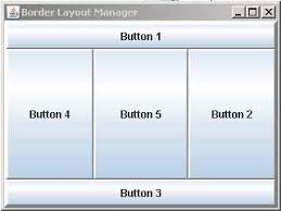 java null layout manager swing cs 221