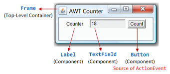 gui swing gui programming java programming tutorial