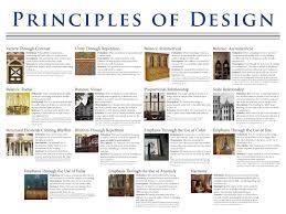 principles and elements of interior design home design