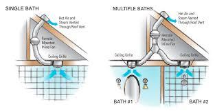 bathroom fan vent pipe bathroom vent for masculine bathroom