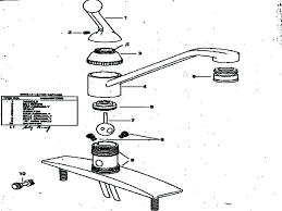 kitchen faucet repair kit moen kitchen faucet repair kit russellarch com