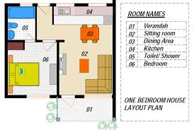 Building Plans For A Onebedroom House Daily Monitor - One bedroom house design