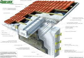 Icf House Plans Icf Roof U0026 Quad Deck Pitched Roof Wall Perpendicular To Panels