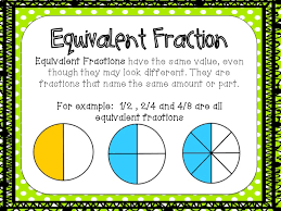equivalent fractions lessons tes teach