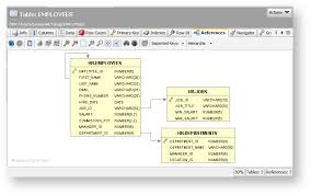 find all foreign keys referencing a table sql server viewing table relationships dbvisualizer 9 1 users guide
