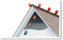 roof ventilation system attic ventilation columbia md anne