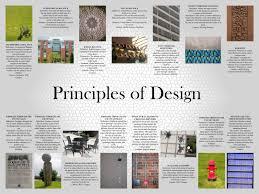design styles list home design