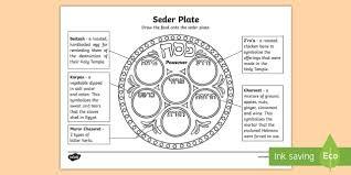 sadar plate the seder plate worksheet the seder plate worksheet passover
