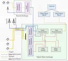 telstra phone line diagram efcaviation com