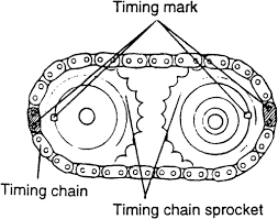 2001 hyundai accent timing marks repair guides engine mechanical components camshaft bearings