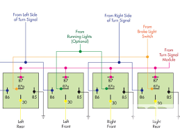 basic household wiring diagrams www jebas us house diagram images