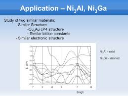 density functional theory and the lapw method with applications