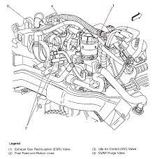 chevrolet lumina engine diagram chevy impala 3800 engine diagram