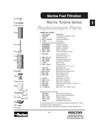nissan titan fuel filter 1000ma2 parker racor fuel filter marine application