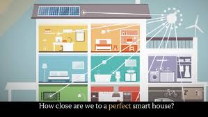 smart houses how close are we to a perfect smart house alltop viral