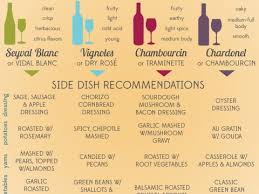 infographic page mo wine