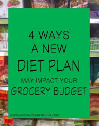 cheapest diet plan delivery balanced meal plan