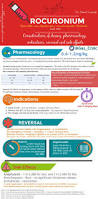 10 best anesthesiologist images on pinterest manual medical