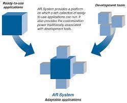 how bmc remedy ar system enables business process automation bmc